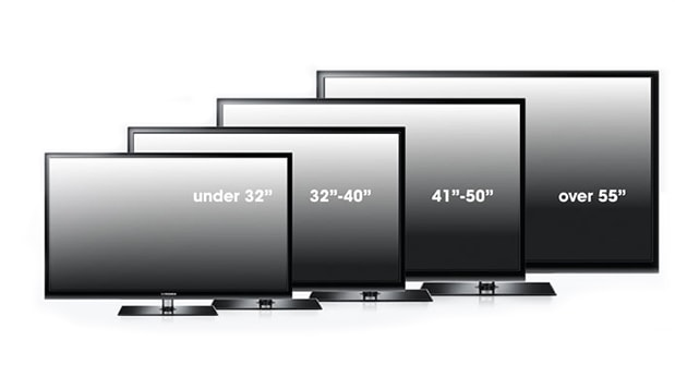 led tv screen size