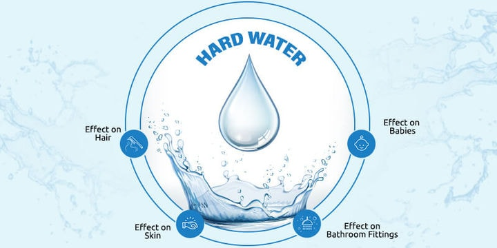 hard water effects
