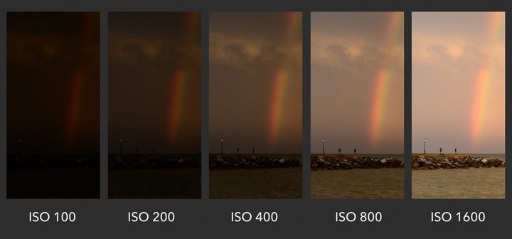 Image gets brighter as ISO is increased from 100 to 1600