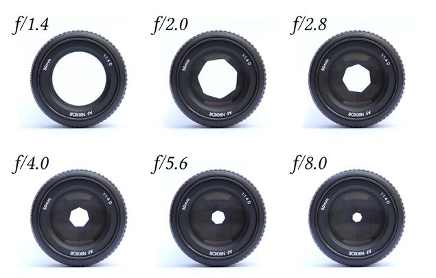 Different apertures of a lens