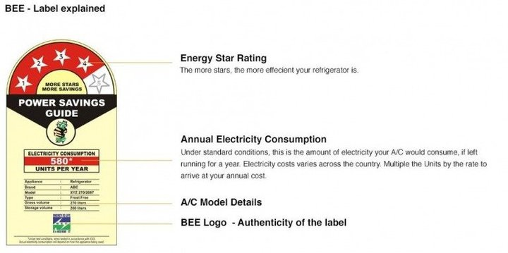 BEE Star Ratings