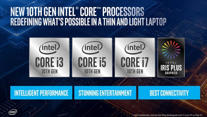 10th Generation Intel Processors