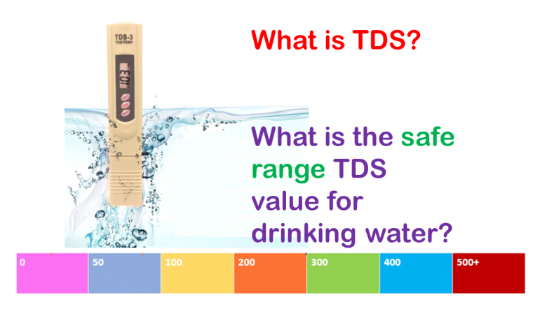 TDS level in drinking water